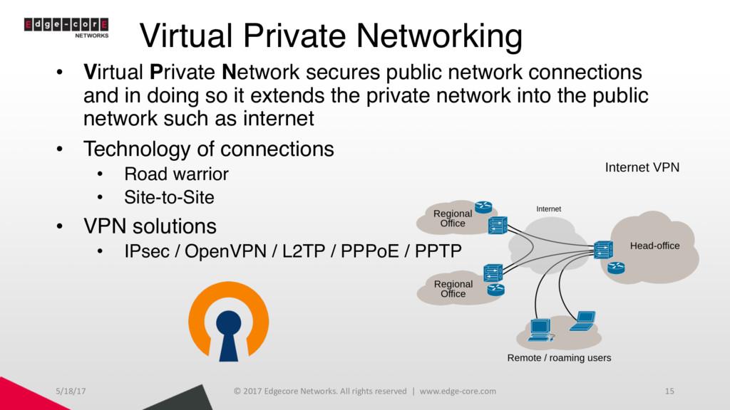 Virtual Private Networking • Virtual Private Ne...
