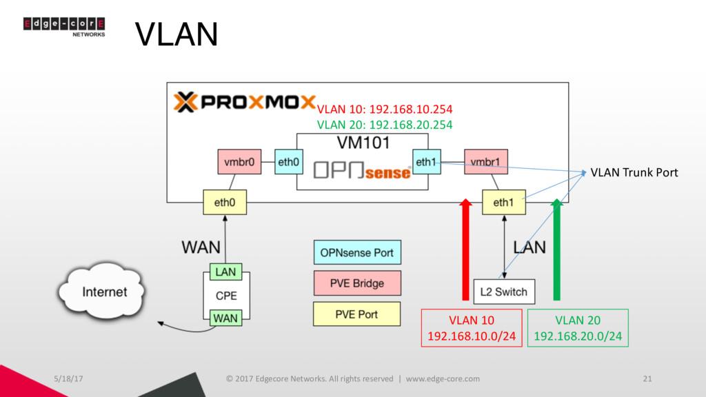 VLAN 5/18/17 © 2017 Edgecore Networks. All righ...