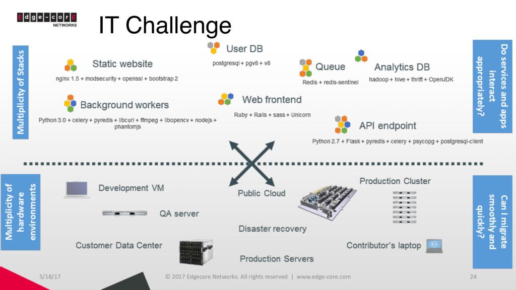IT Challenge 5/18/17 © 2017 Edgecore Networks. ...