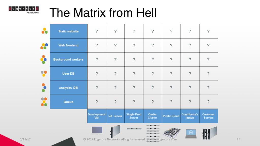 The Matrix from Hell 5/18/17 © 2017 Edgecore Ne...