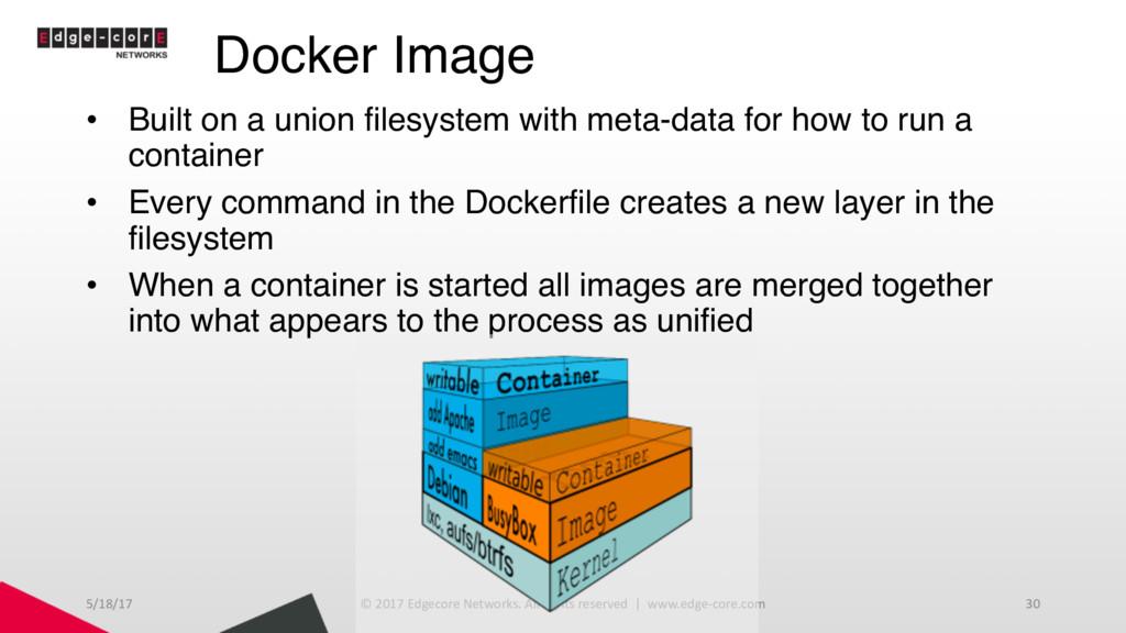Docker Image • Built on a union filesystem with...