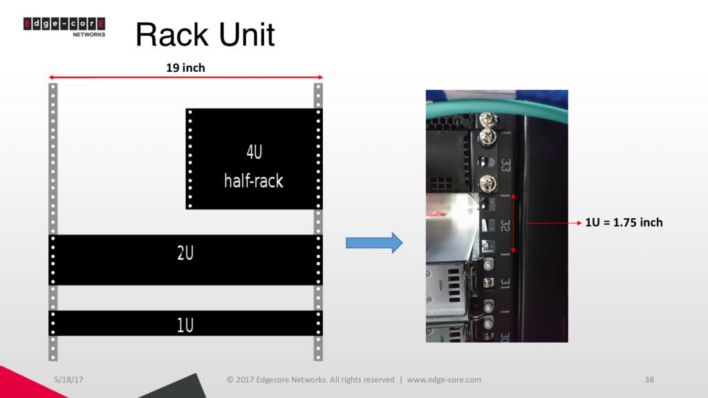 Rack Unit 5/18/17 © 2017 Edgecore Networks. All...