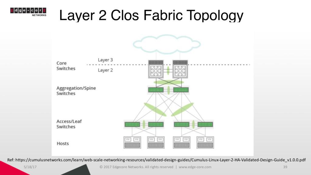 Layer 2 Clos Fabric Topology 5/18/17 © 2017 Edg...
