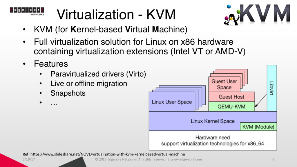 Virtualization - KVM • KVM (for Kernel-based Vi...