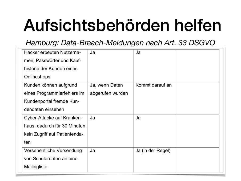 Aufsichtsbehörden helfen Hamburg: Data-Breach-M...
