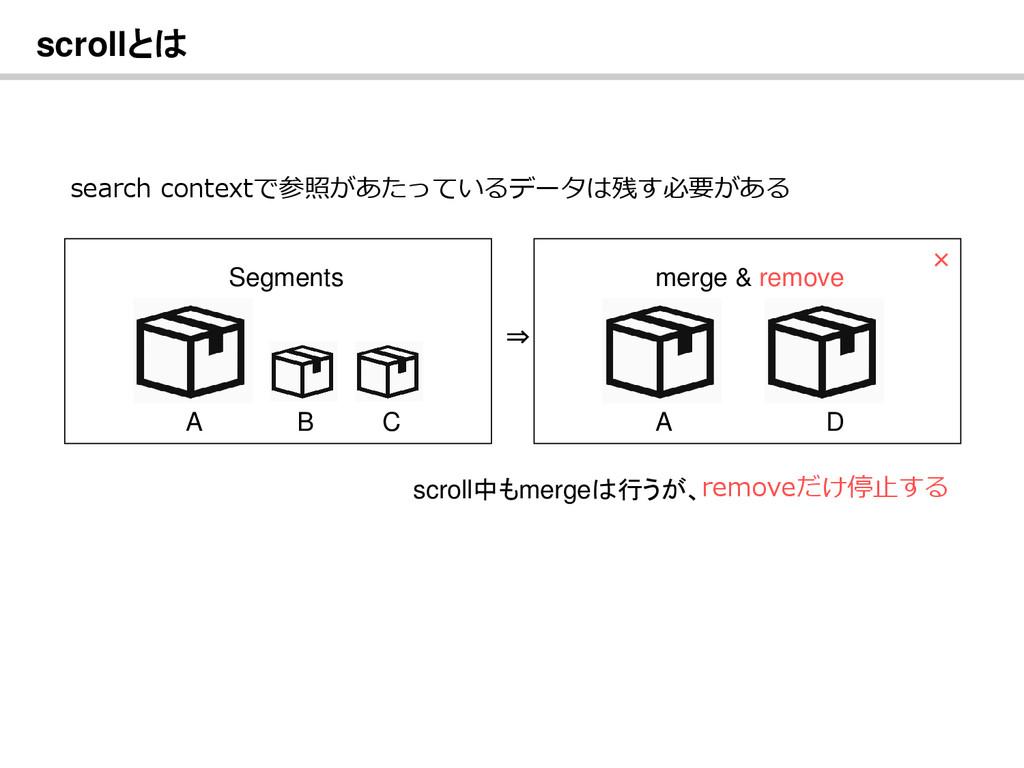search contextで参照があたっているデータは残す必要がある merge & rem...