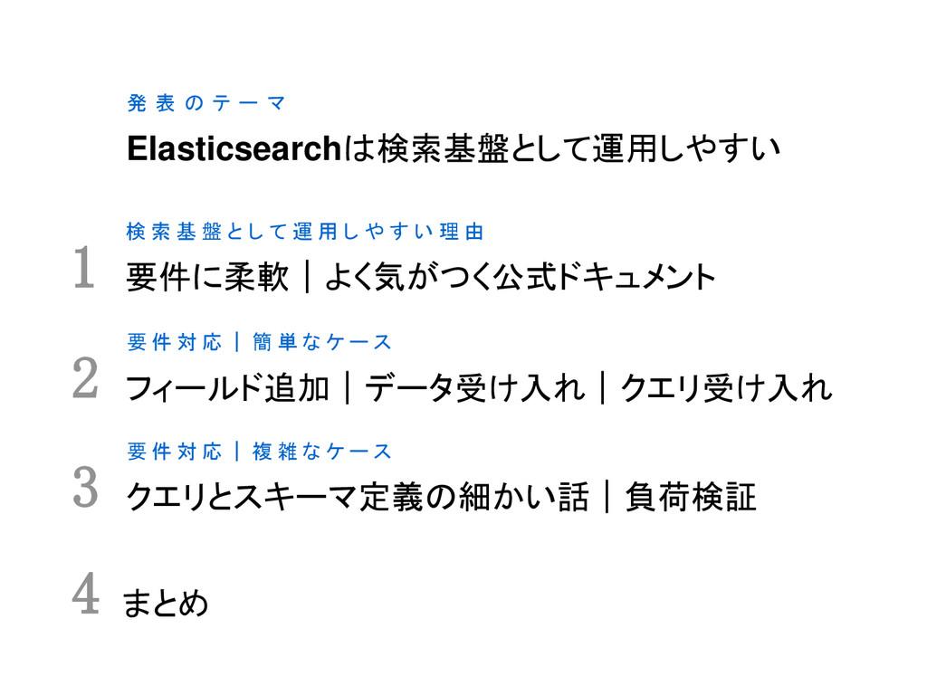 発 表 の テ ー マ Elasticsearchは検索基盤として運用しやすい 1 検 索 基...