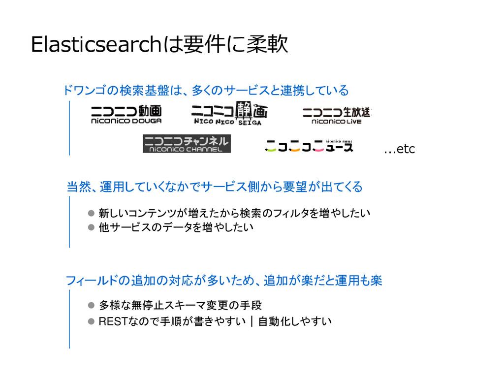 Elasticsearchは要件に柔軟 ...etc  新しいコンテンツが増えたから検索のフ...