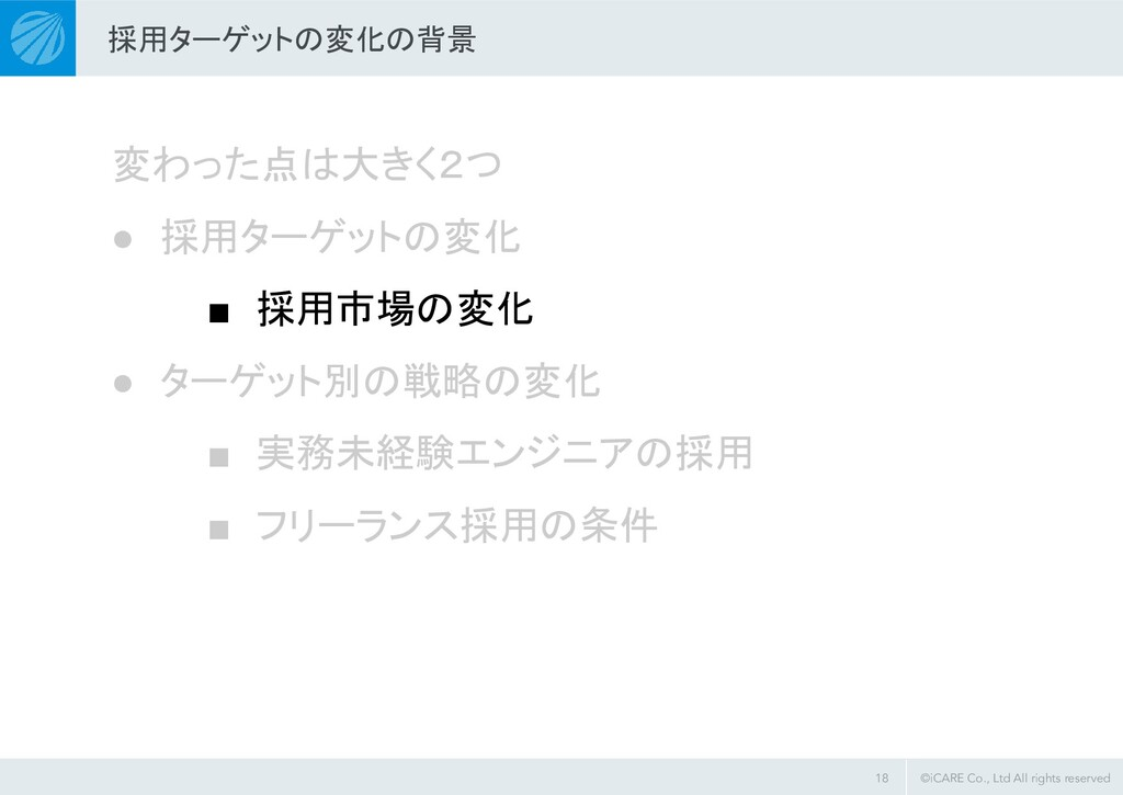 ©iCARE Co., Ltd All rights reserved 採用ターゲットの変化の...