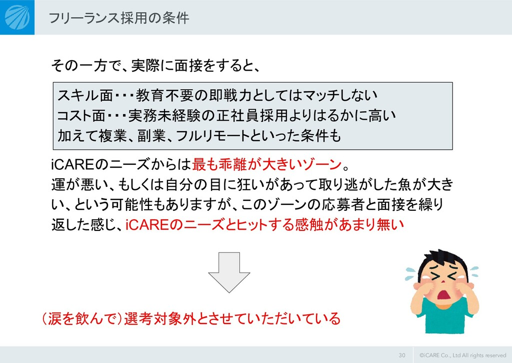 ©iCARE Co., Ltd All rights reserved フリーランス採用の条件...