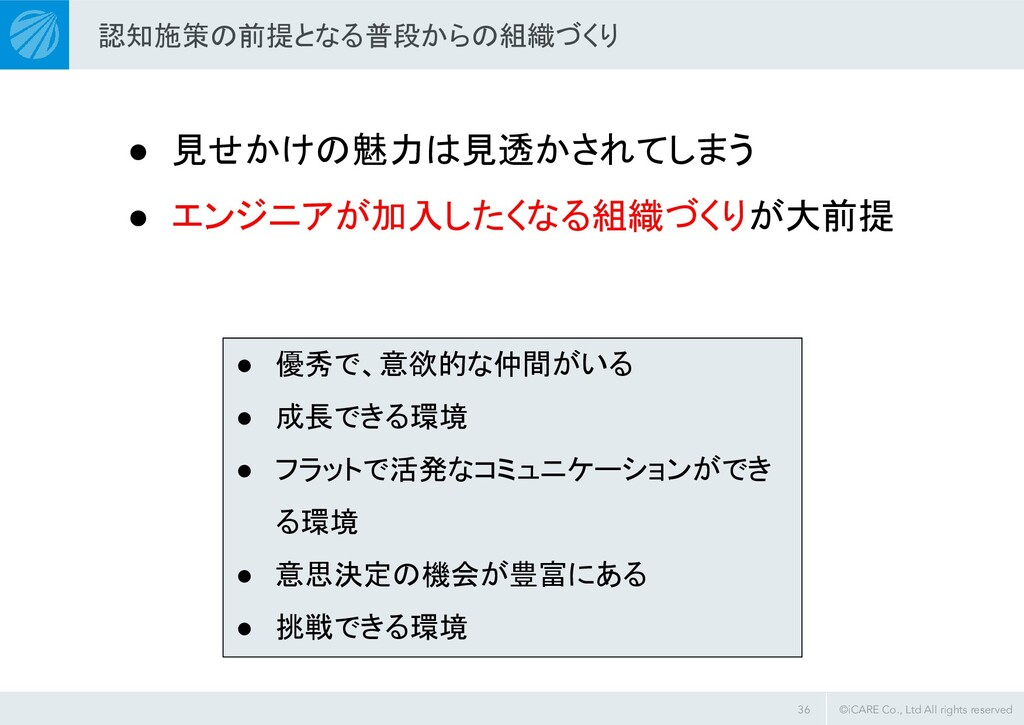 ©iCARE Co., Ltd All rights reserved 認知施策の前提となる普...