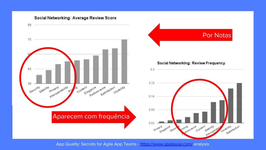 App Quality: Secrets for Agile App Teams - http...
