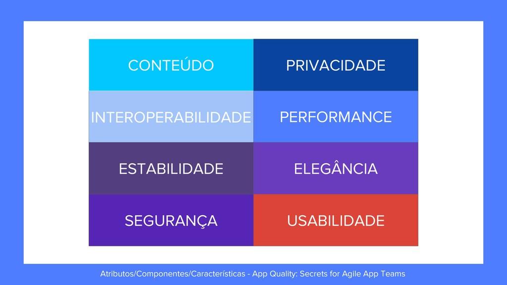 Atributos/Componentes/Características - App Qua...