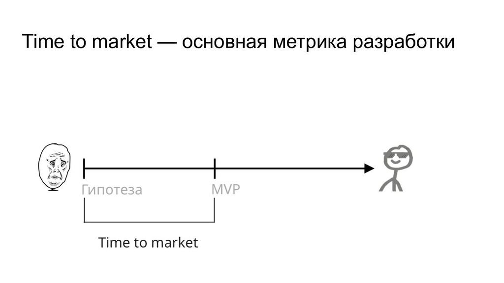 Time to market — основная метрика разработки
