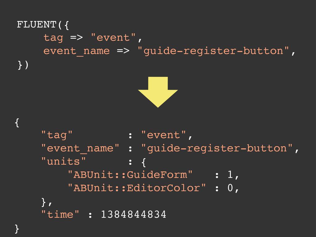 "FLUENT({ tag => ""event"", event_name => ""guide-r..."
