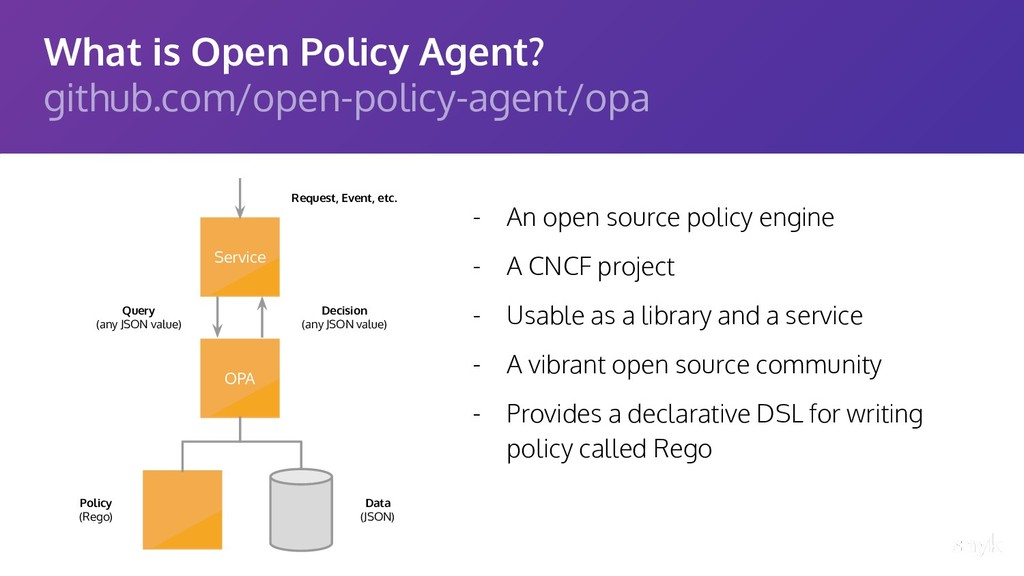 What is Open Policy Agent? github.com/open-poli...