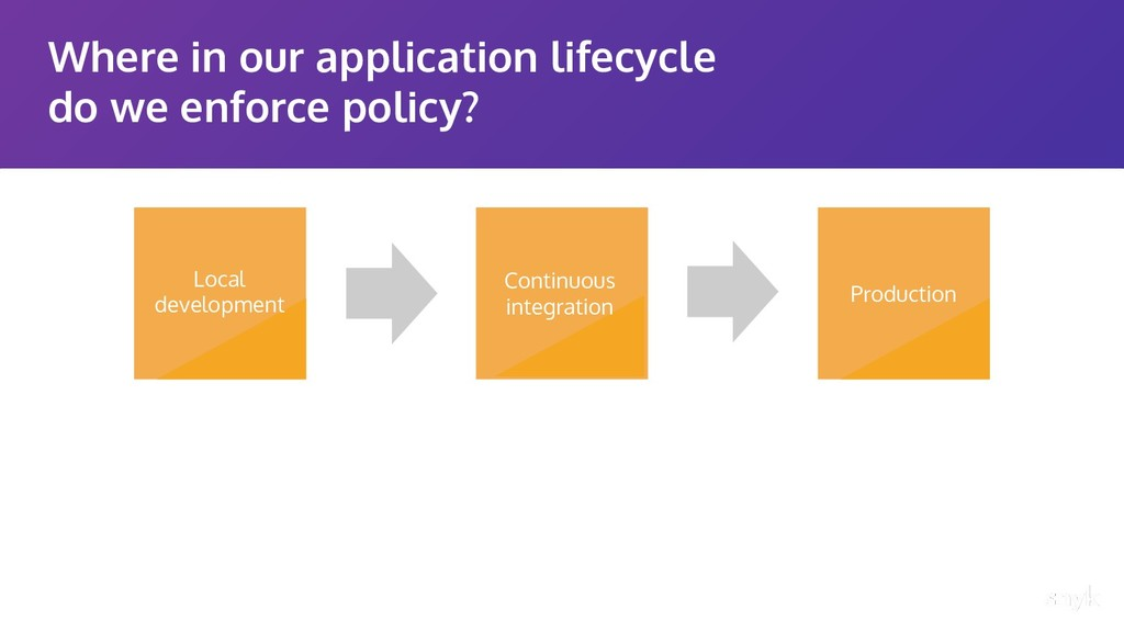 Where in our application lifecycle do we enforc...