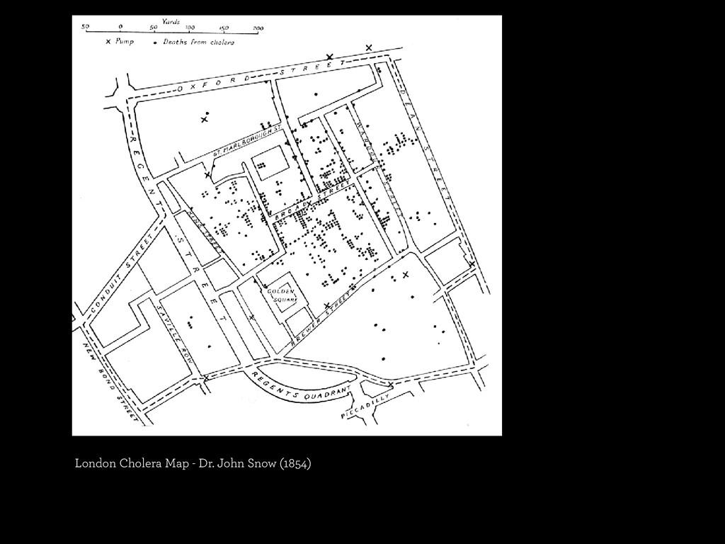 London Cholera Map - Dr. John Snow (1854)