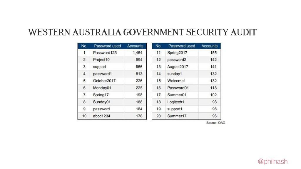 Western Australia Government Security Audit @ph...