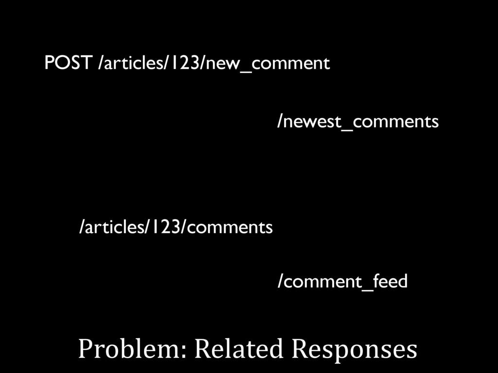Problem: Related Responses POST /articles/123/n...