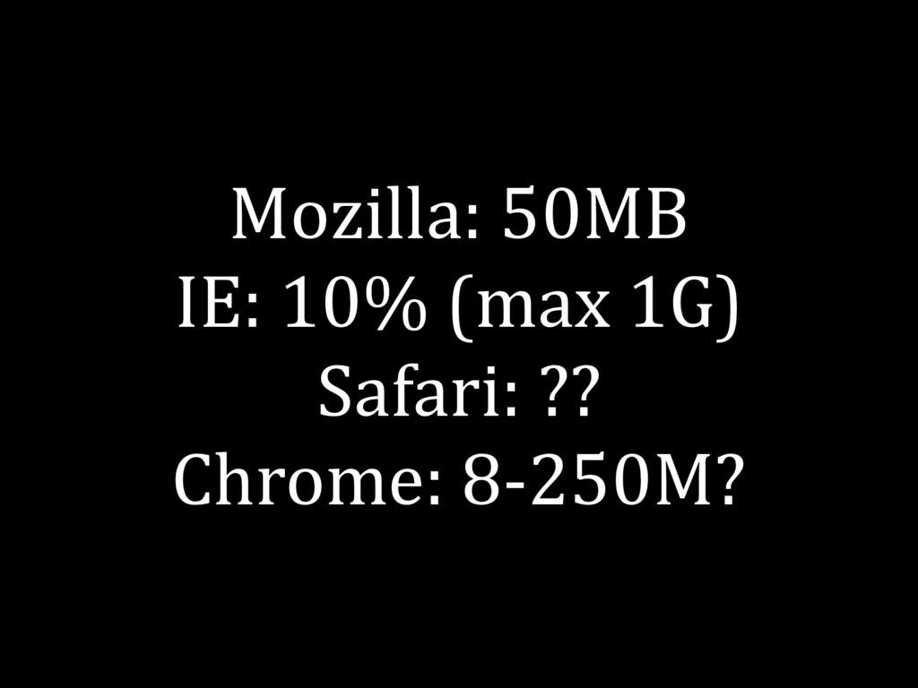 Mozilla: 50MB IE: 10% (max 1G) Safari: ?? Ch...