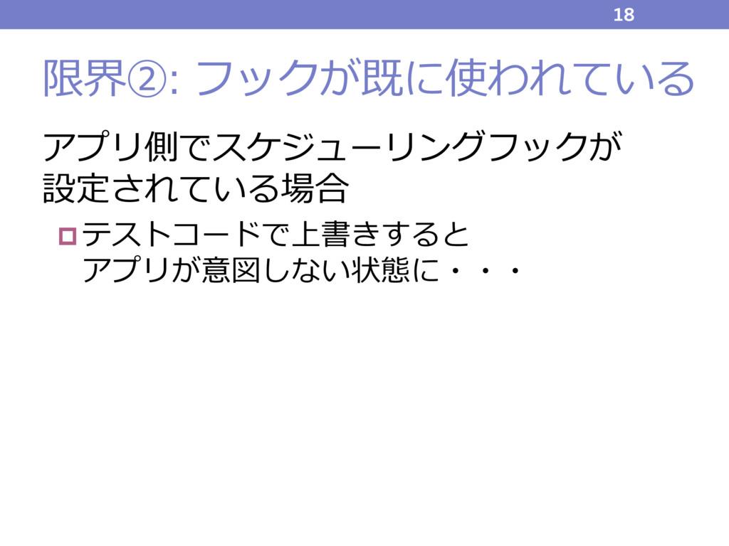 限界②: フックが既に使われている アプリ側でスケジューリングフックが 設定されている場合 p...