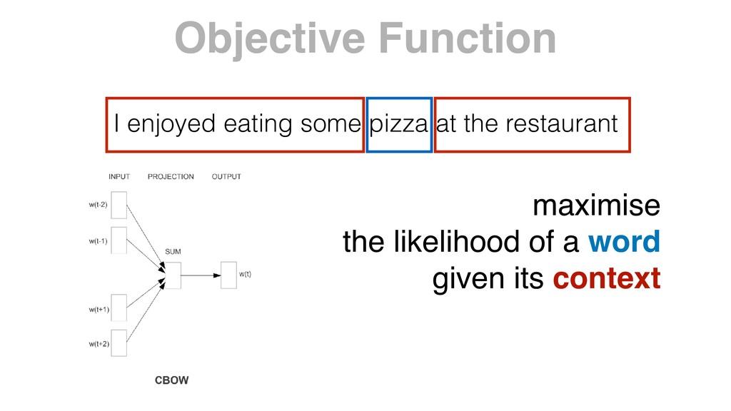 I enjoyed eating some pizza at the restaurant O...
