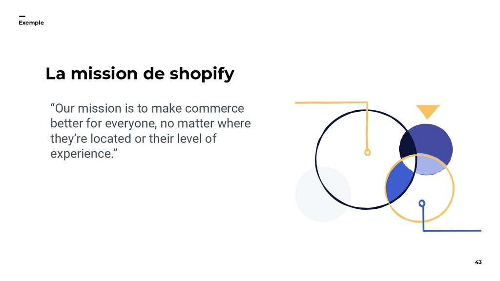 """43 Exemple """"Our mission is to make commerce bet..."""
