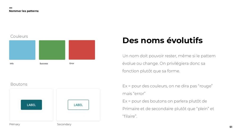 51 Nommer les patterns Des noms évolutifs Un no...