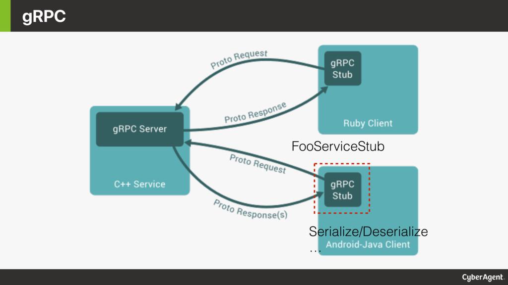 gRPC Serialize/Deserialize … FooServiceStub