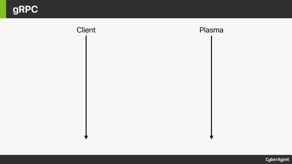 gRPC Client Plasma