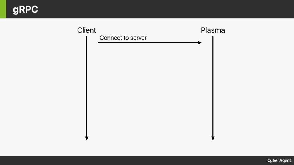gRPC Client Plasma Connect to server