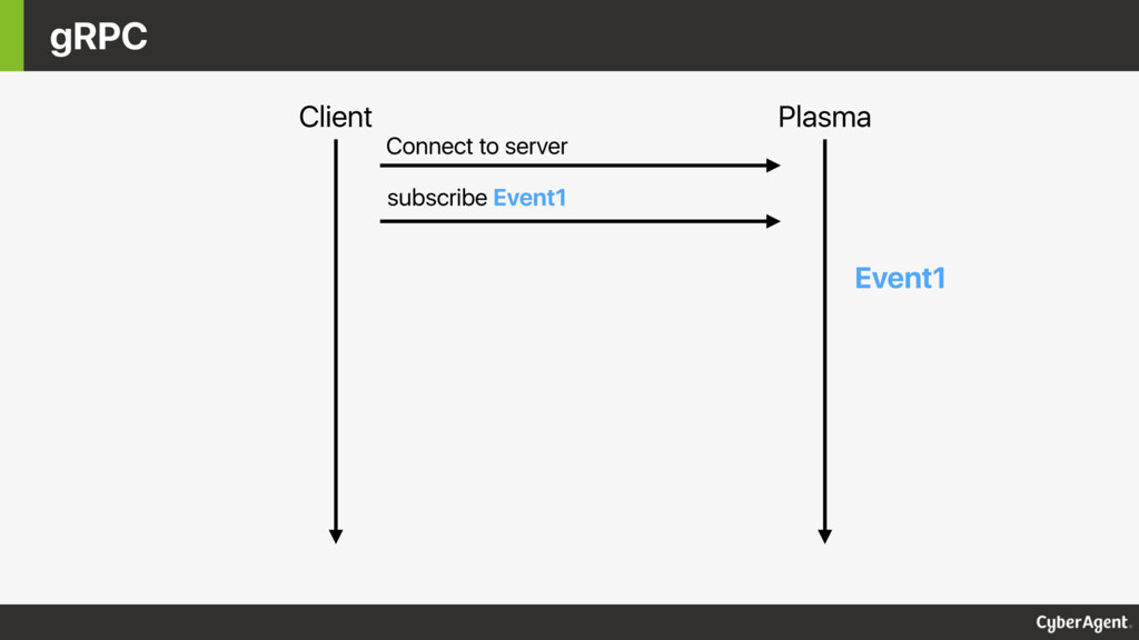 gRPC Client Plasma Connect to server subscribe ...