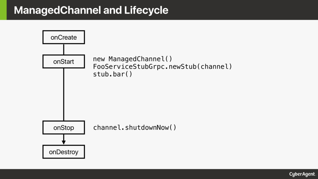 ManagedChannel and Lifecycle onCreate onDestroy...