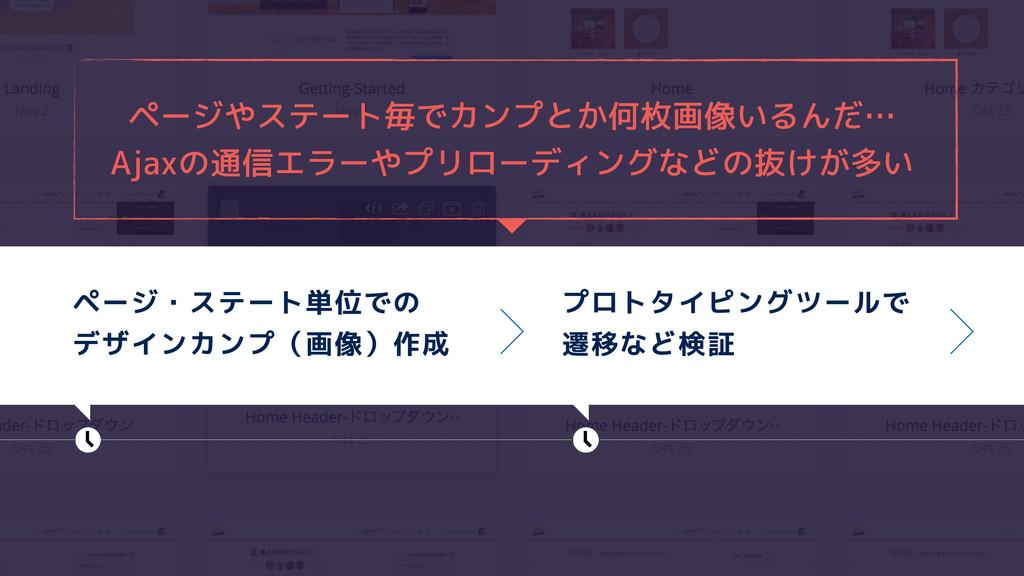 ページ・ステート単位での デザインカンプ(画像)作成 プロトタイピングツールで 遷移など検証 ...