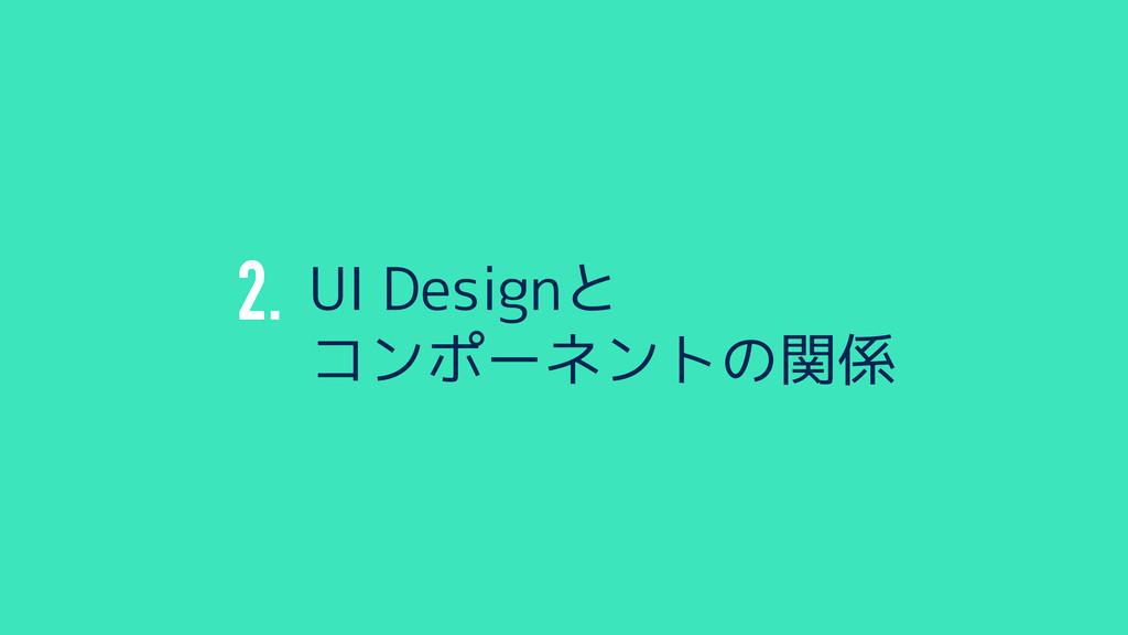 2. UI Designと コンポーネントの関係
