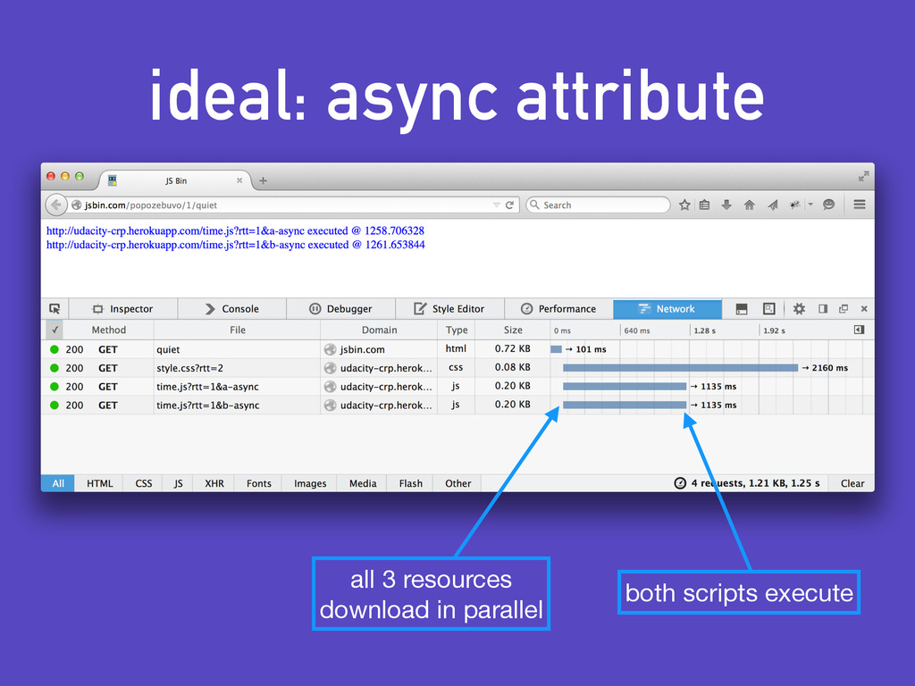 ideal: async attribute both scripts execute all...