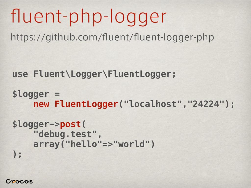 qVFOUQIQMPHHFS use Fluent\Logger\FluentLogger...