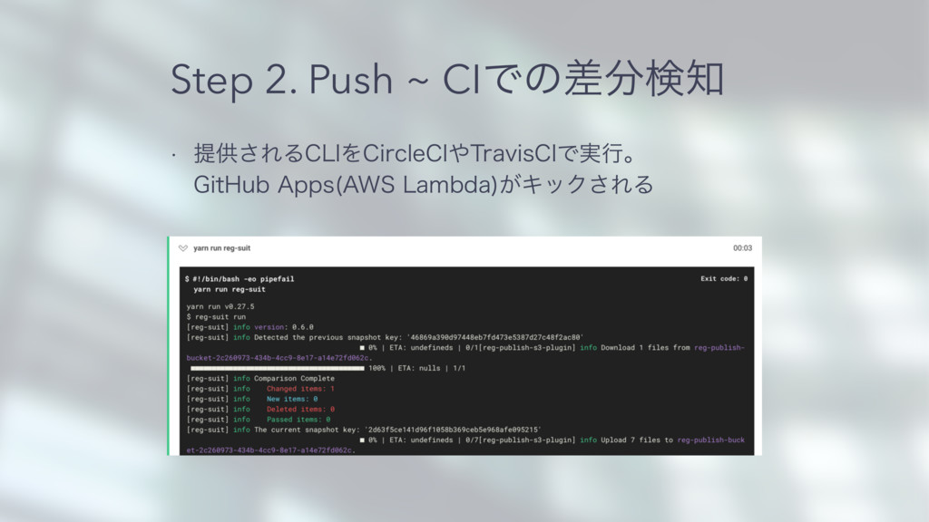Step 2. Push ~ CIͰͷࠩݕ w ఏڙ͞ΕΔ$-*Λ$JSDMF$*5SB...