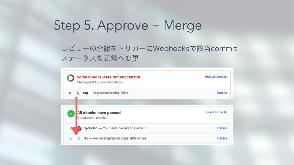 Step 5. Approve ~ Merge w ϨϏϡʔͷঝΛτϦΨʔʹ8FCIPPLT...