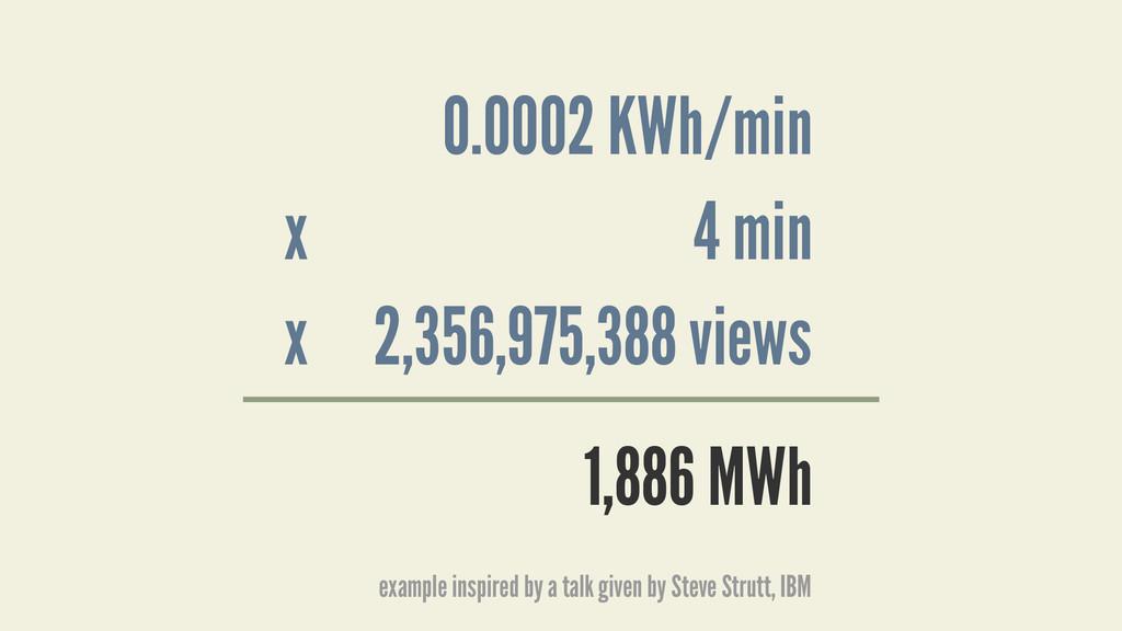 4 min 0.0002 KWh/min 2,356,975,388 views x x 1,...