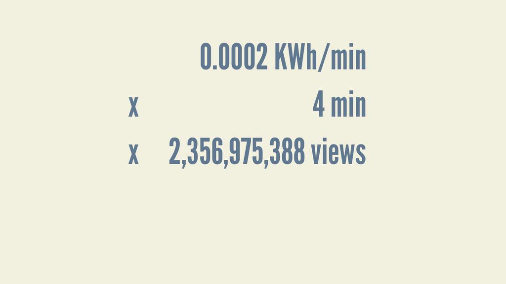 4 min 0.0002 KWh/min 2,356,975,388 views x x