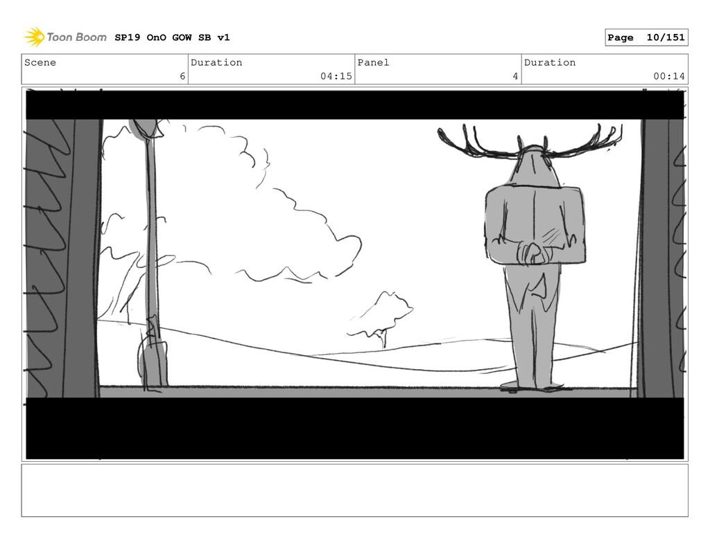 Scene 6 Duration 04:15 Panel 4 Duration 00:14 S...