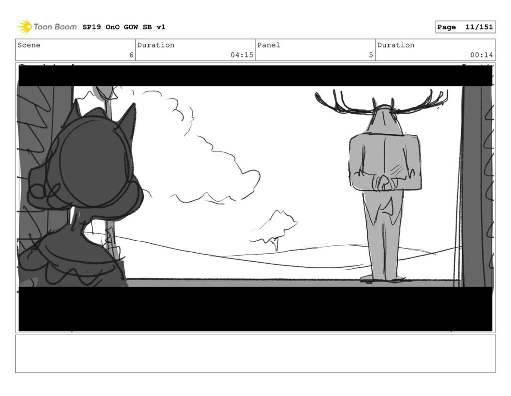 Scene 6 Duration 04:15 Panel 5 Duration 00:14 S...