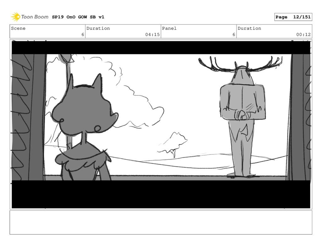 Scene 6 Duration 04:15 Panel 6 Duration 00:12 S...