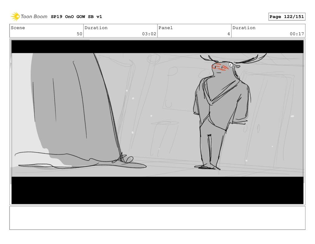 Scene 50 Duration 03:02 Panel 4 Duration 00:17 ...