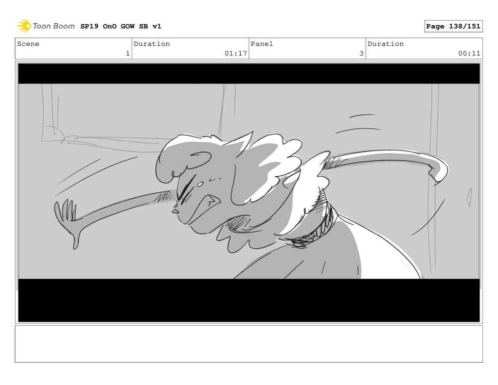 Scene 1 Duration 01:17 Panel 3 Duration 00:11 S...