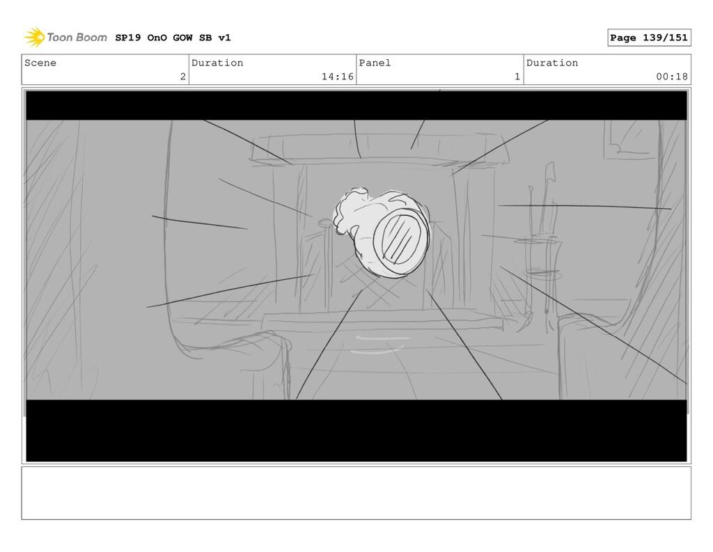 Scene 2 Duration 14:16 Panel 1 Duration 00:18 S...