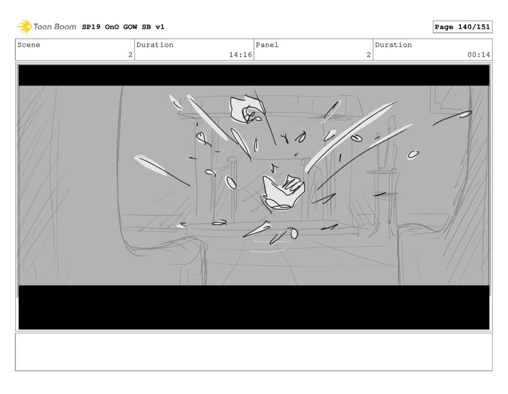 Scene 2 Duration 14:16 Panel 2 Duration 00:14 S...