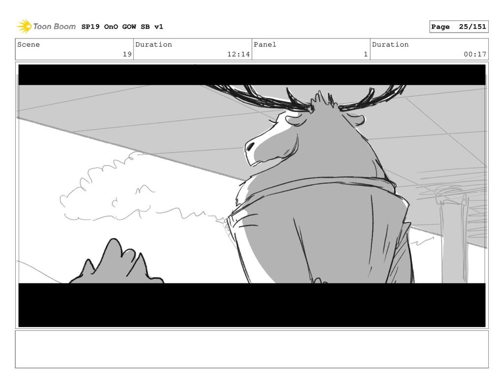Scene 19 Duration 12:14 Panel 1 Duration 00:17 ...